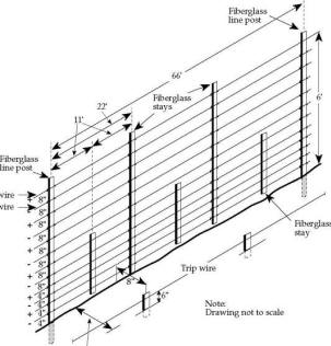 Merlin Electric Fence Wiring Diagram